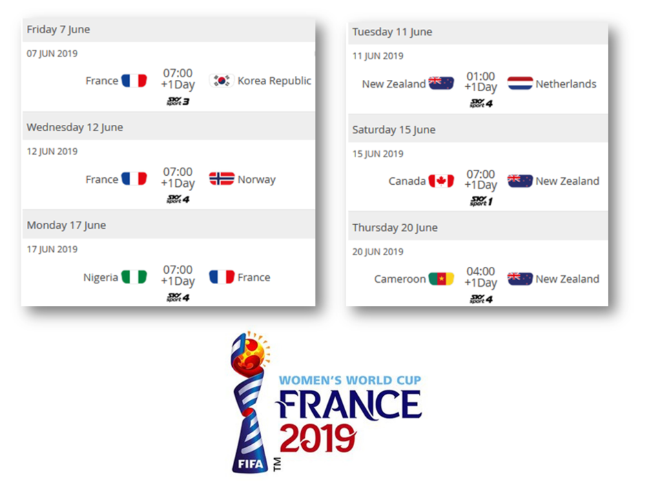 france new zealand national teams matches nzt png 2019 fifa women world cup